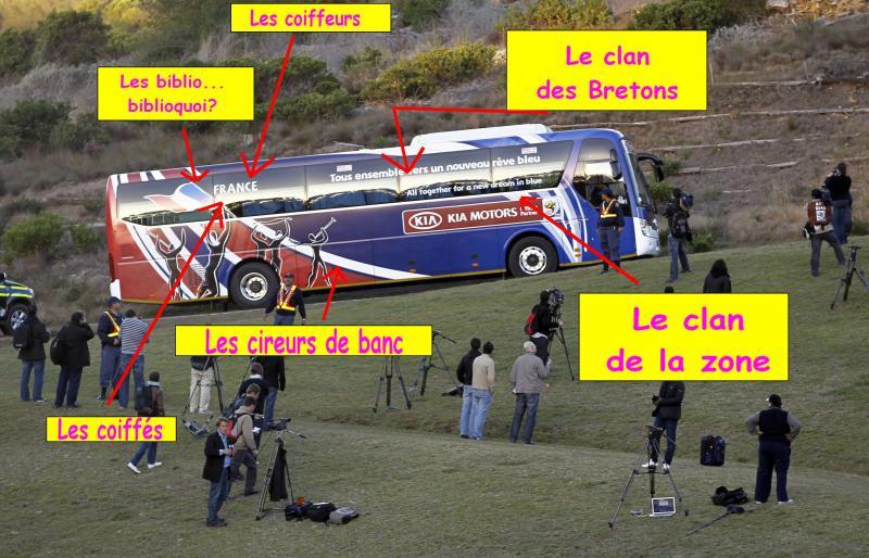 Qui n'était PAS dans le bus de Knysna ?