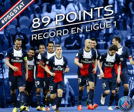 Le PSG détient le record de points en Ligue 1 depuis la victoire à 3 points, avec combien de points ?